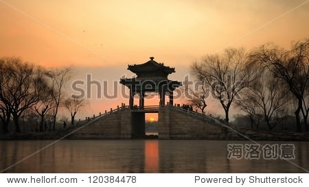 Sunset the Summer Palace Beijing