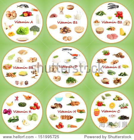 拼贴画各种含有维生素的食品