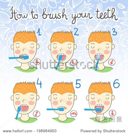 說明如何為孩子刷牙男孩牙刷和卡通牙齒.容易對兒童學習如何刷牙.