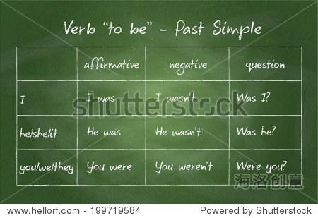 """近距离的黑板.英语语法,动词""""是""""在过去的简单的时态"""