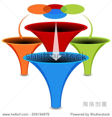 一个图像的三维维恩图解漏斗图