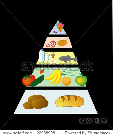 食物金字塔的矢量插图孤立在黑色