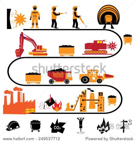煤矿工厂工业图标设置孤立的矢量图