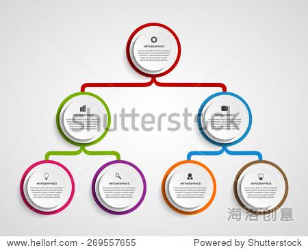 信息图表设计组织结构图模板. - 商业/金融,符号/标志