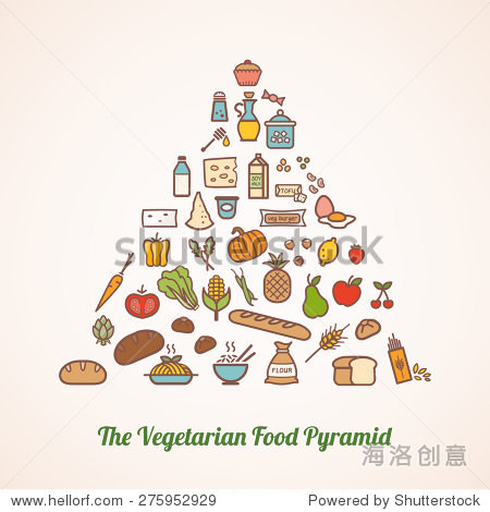 素食食物金字塔组成的图标包括谷物,蔬菜,水果,奶制品