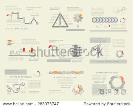 为业务数据可视化设计,模板演示
