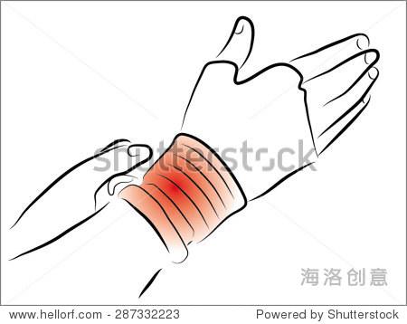 手腕绷带包扎法分享展示