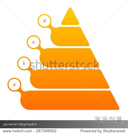 矢量金字塔图显示了增长与渐变填充.清晰和简单的模板