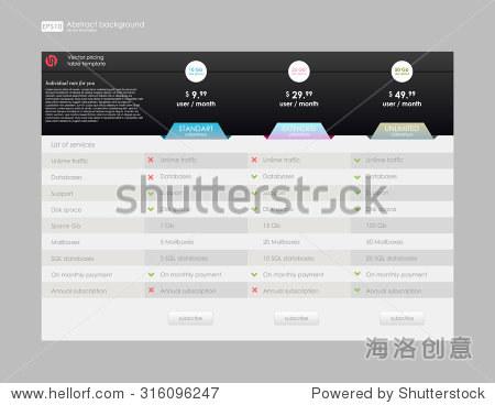 three tariffs web banner. interface for site ui app.