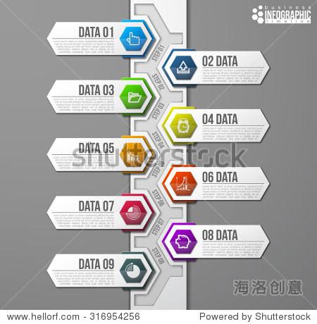 信息图向量,工作流的布局图,数量加大选择web元素