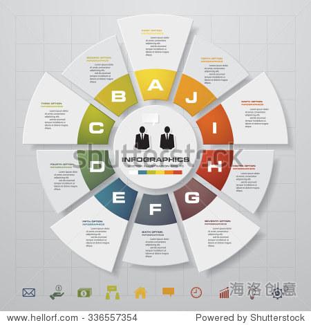 信息图表设计模板和经营理念10选项,零件,步骤或流程.