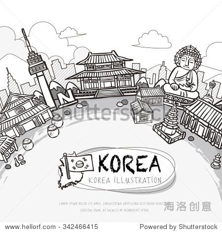 可爱的手绘韩国旅游海报