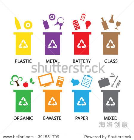 向量垃圾分类回收垃圾桶