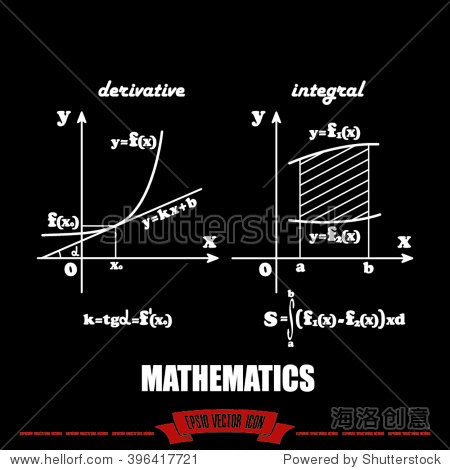 微分和积分函数的图形表示向量插图