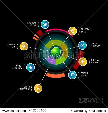矢量圆图与梁指针信息图表设计模板.行星的概念与8选项.