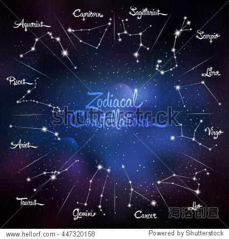aquarius_zodiacal constellations cancer, pisces, aquarius