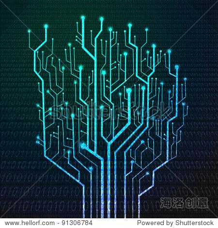 电路板在树的形状,技术背景