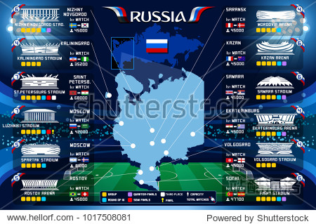 Moscow stadium Russia 2018 soccer stadium map and infographics vector illustration. Soccer world tournament in Russia. World football cup.