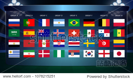 Football cup, all Groups