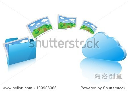 upload documents to cloud