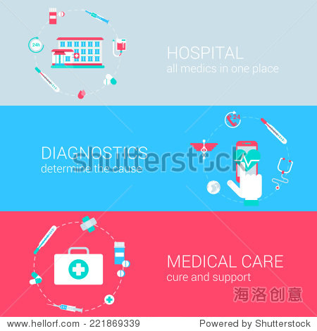 Medical diagnostics hospital clinic care concept flat process icons banners template set vector web illustration website click infographics elements