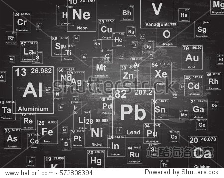 Chemical elements. Background illustration on blackboard