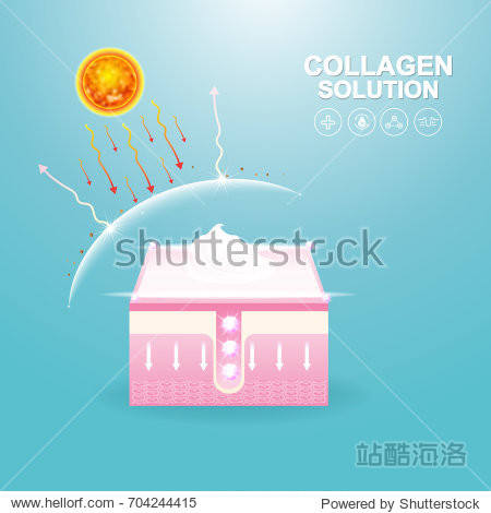 Collagen Solution Serum and Vitamin Background Skin Care Cosmetic Vector concept.