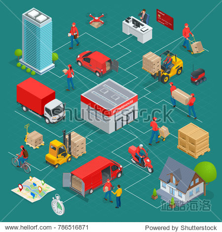 Isometric Logistics and Delivery Infographics. Delivery home and office. City logistics. Warehouse  truck  forklift  courier  drone and delivery man. Vector illustration