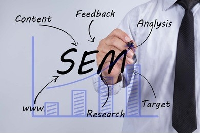 sem优化师如何搭建高质量的百度竞价账户结构?