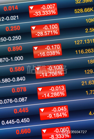 Dramatically dropping of stock market